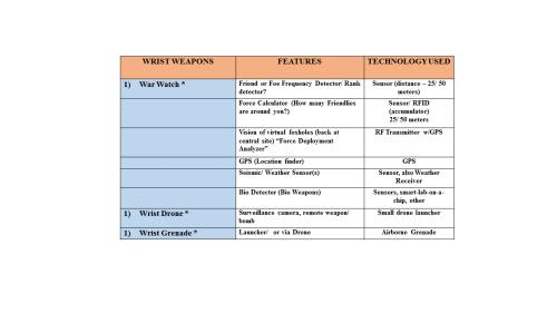WRIST_WEAPON_CHART2